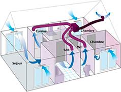 ventilation bcv thermique chauffage plomberie sanitaire ventilation. Black Bedroom Furniture Sets. Home Design Ideas